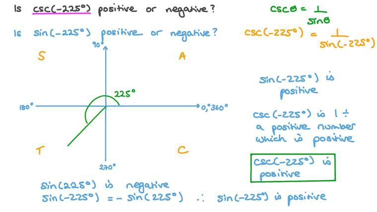 Déterminer le sinus d'une fonction trigonométrique d'un angle négatif donné