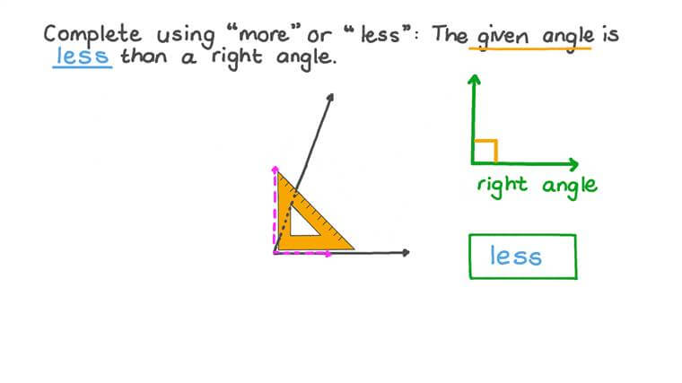 "Comparing a Drawn Angle's Measure to a Right Angle Using ""More"" or ""Less"""