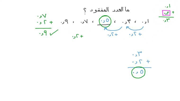إيجاد العدد المفقود في المتتابعة الحسابية التي تتكون من أعداد عشرية
