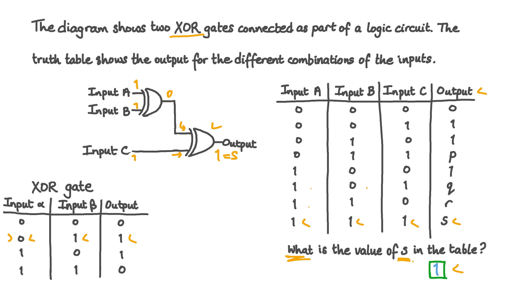 logic diagram of xor gate video evaluating the output of multiple xor gates using truth  output of multiple xor gates