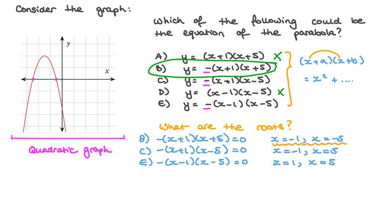 Equations of Parabolic Curves