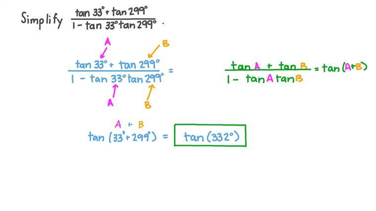 Utilisation de la formule de la tangente de la somme ou différence d'angles pour simplifier une expression trigonométrique
