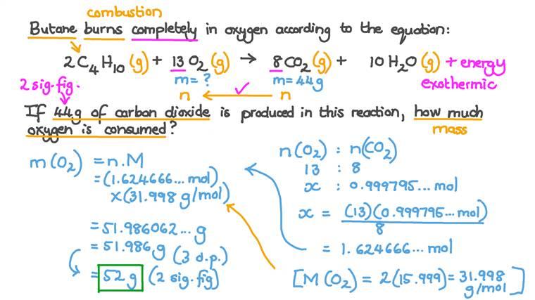 Calculer la masse d'un réactif dans une réaction avec des coefficients stœchiométriques différents