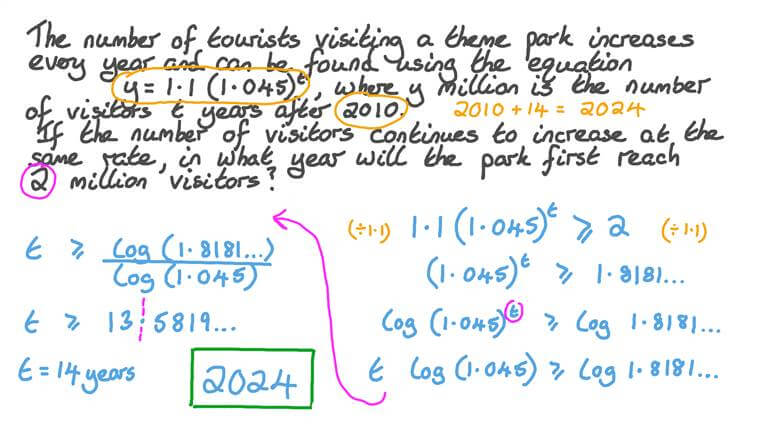 Creating Exponential Equations and Using Them to Solve Problems