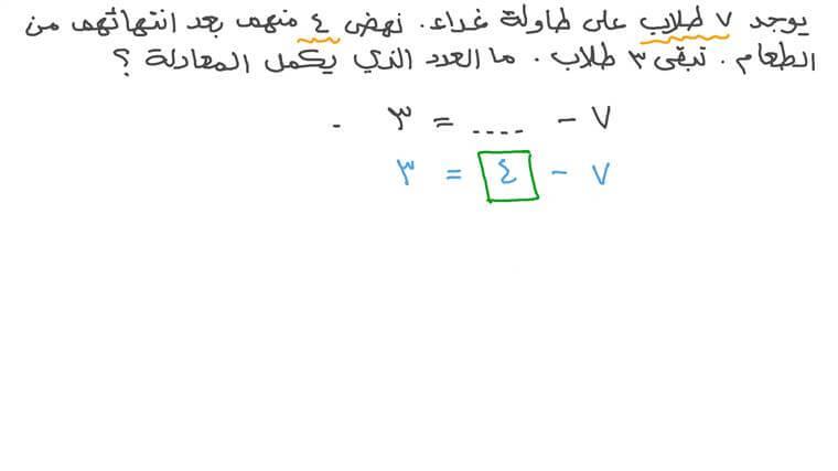 إكمال معادلات الطرح التي تطابق موقفًا معطى وتتضمن أعدادًا حتى العدد ١٠