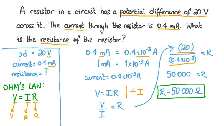 Using Ohm's Law to Find the Resistance of a Resistor
