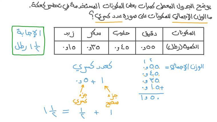 جمع وتحويل أعداد عشرية إلى أعداد كسرية