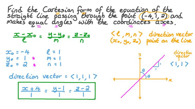 Finding the Cartesian Form of the Equation of the Straight Line That Passes through a Given Point and Makes Equal Angles with the Coordinate Axes