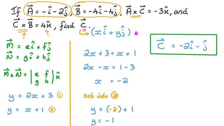 Finding a Vector given the Results of Its Product by Two Given Vectors