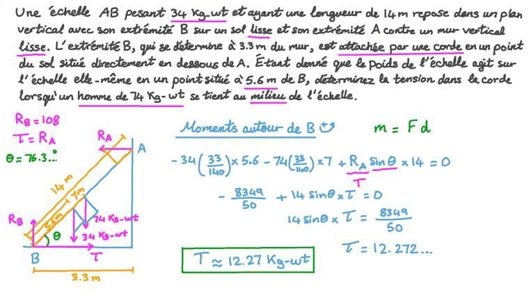 Déterminer l'intersection de deux évènements en utilisant la règle de multiplication