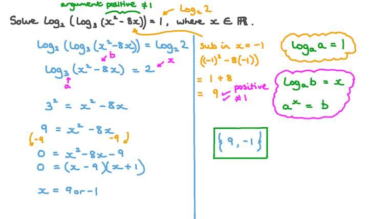 Solving Logarithmic Equations Involving Laws of Logarithms and Quadratic Equations