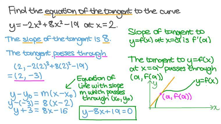 Déterminer l'équation de la tangente à la courbe d'une fonction polynomiale en une valeur donnée de 𝑥
