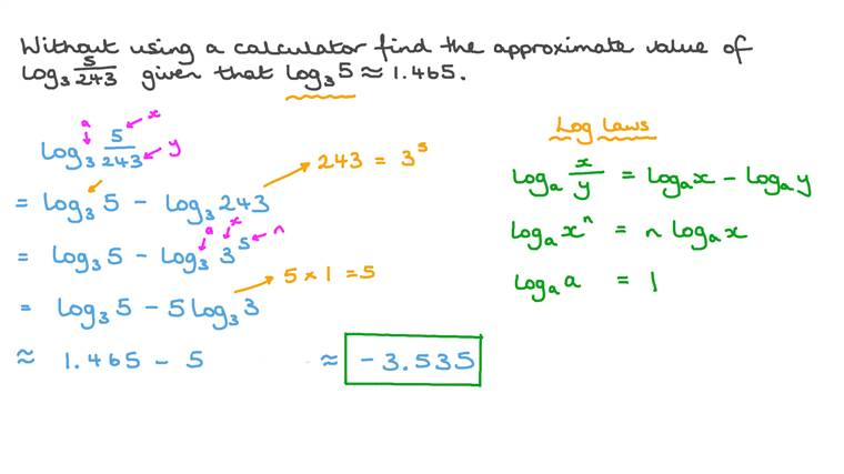 Computing Logarithms by Using Laws of Logarithms