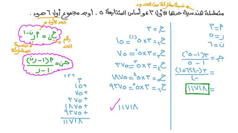 حساب مجموع حدود معينة في متسلسلة هندسية منتهية