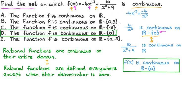 Discuter de la continuité de la somme de deux fonctions rationnelles