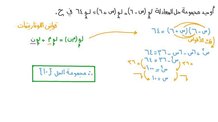 إيجاد مجموعة حل المعادلات اللوغاريتمية في مجموعة الأعداد الحقيقية