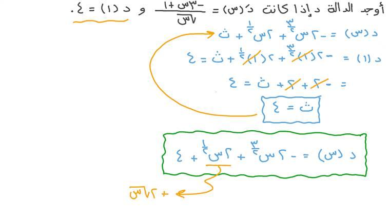 إيجاد تعبير دالة بمعلومية مشتقتها الأولى وقيمة الدالة عند نقطة