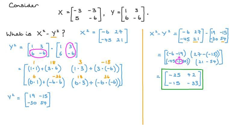 Addition et soustraction du produit de deux matrices