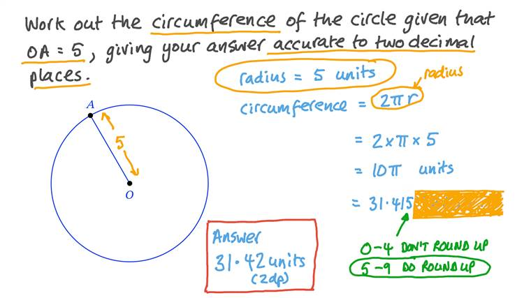 Finding the Circumference of a Circle Given a Radius