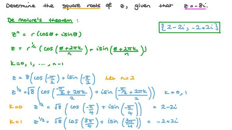 Déterminer les racines carrées de nombres imaginaires