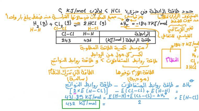تحديد طاقة الرابطة في جزيء HCl من الإنثالبي القياسي للتكوين وطاقة الرابطة في H2 وCl2