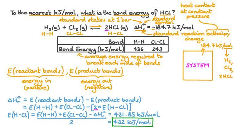 Déterminer l'énergie de liaison de HCl à partir de l'enthalpie standard de formation et de l'énergie de liaison de H₂ et Cl₂