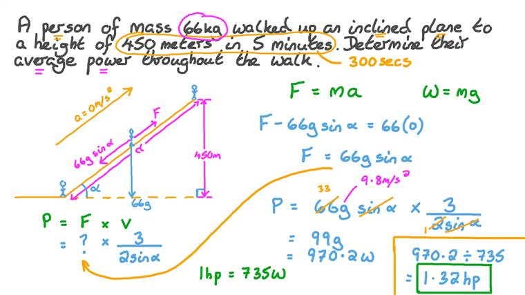 Determining the Average Power of Motion on an Inclined Plane