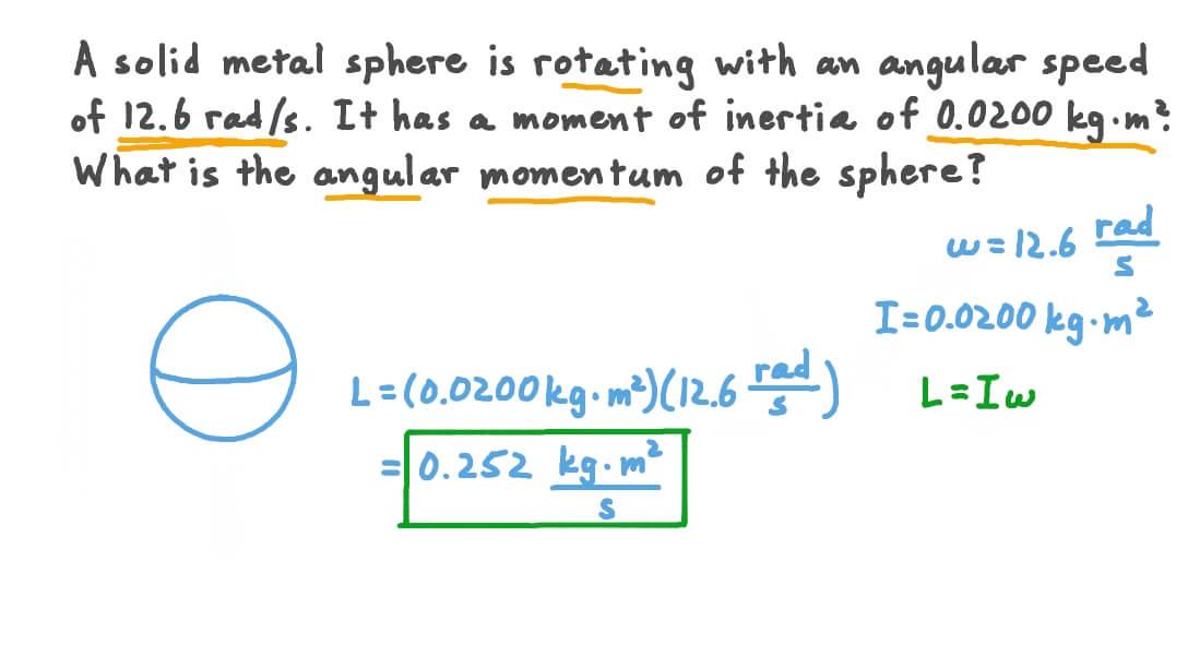 Rotation formula of speed Speed of