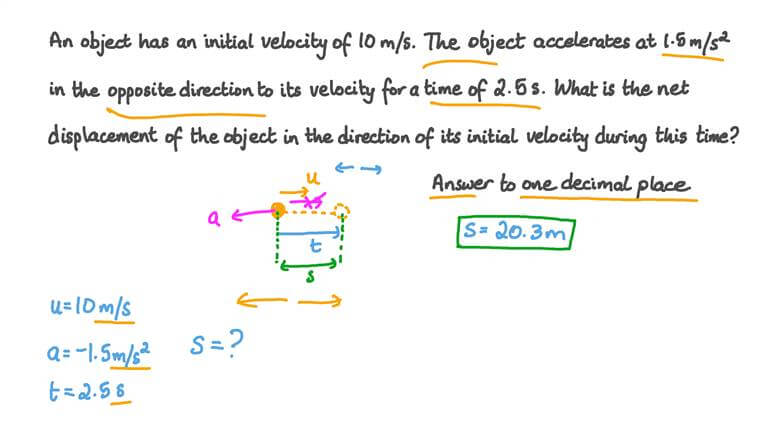 Acceleration over Distance and Time