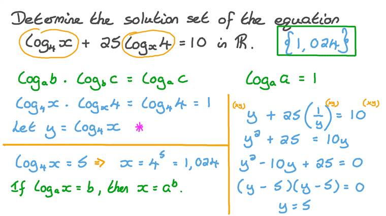 Finding the Solution Set of Logarithmic Equations over the Set of Real Numbers