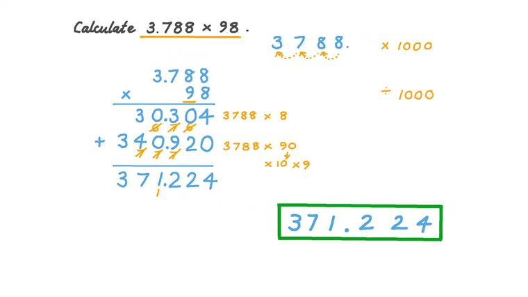 Multiplying a Decimal by a Two-Digit Integer