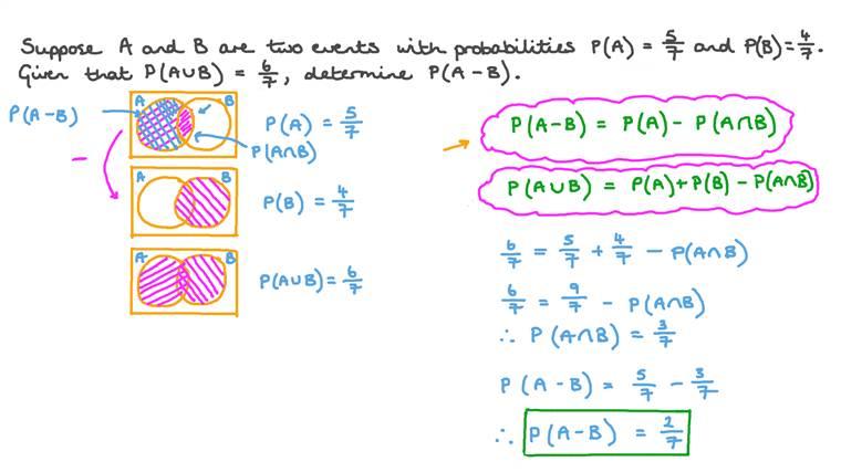 Calculer la probabilité de la différence de deux événements