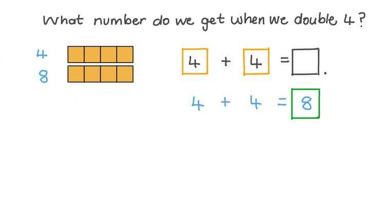 Usar figuras para completar sumas calculando el doble de un número