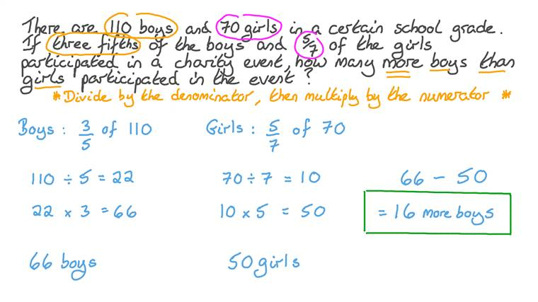 Subtracting the Result of Multiplying Fractions by Whole Numbers in Word Problems