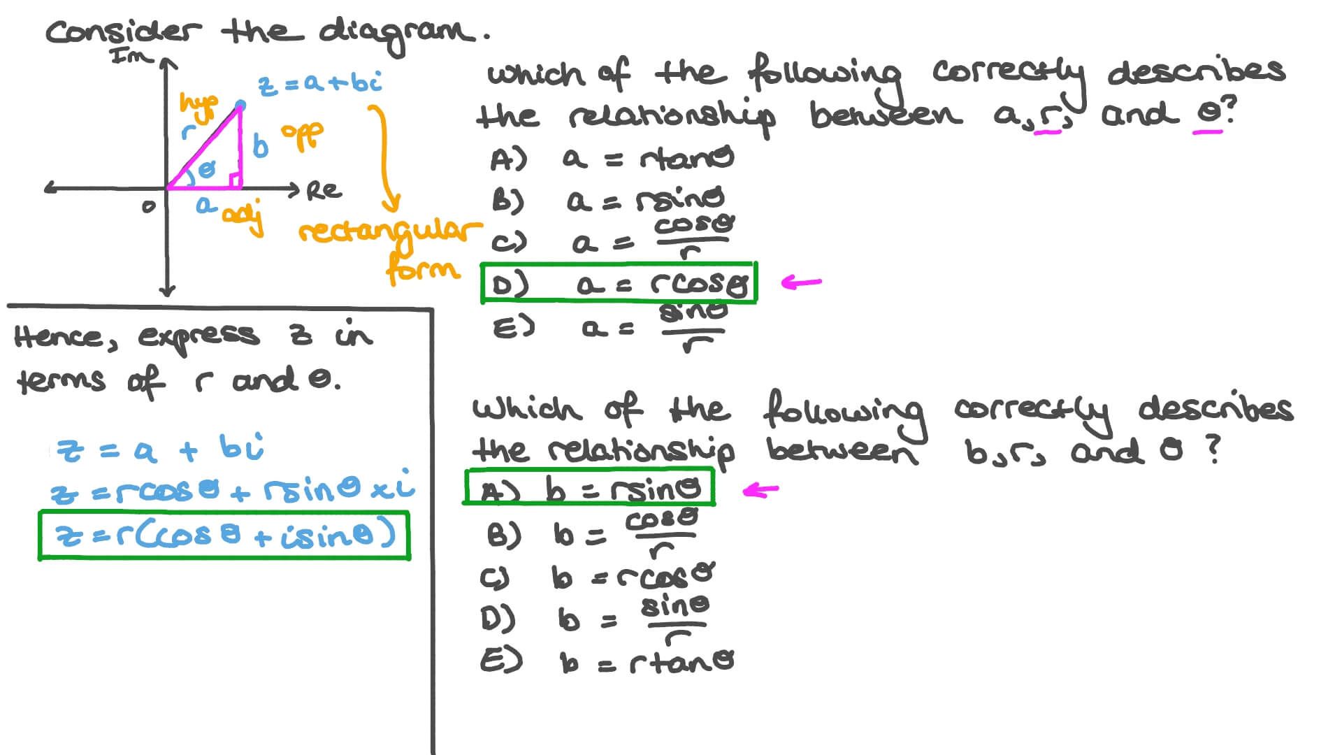 30 Which Statement Correctly Describes The Diagram ...
