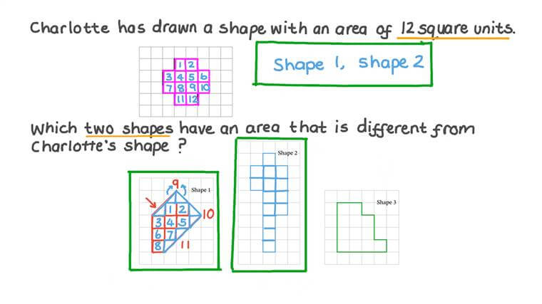 Recognizing Area as an Attribute of Plane Figures