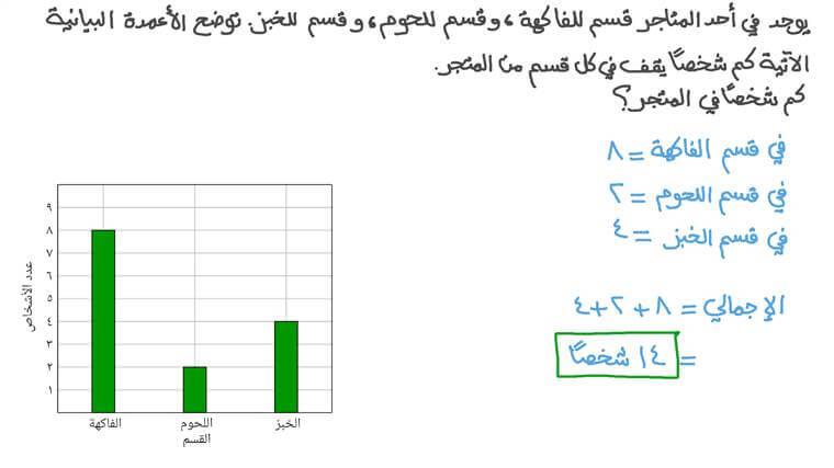 قراءة البيانات في التمثيل البياني بالأعمدة