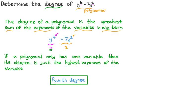 Determining the Degree of an Algebraic Expression