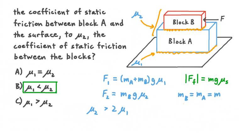 Determing the Relation between the Coefficients of Static Friction in a Two-Blocks System