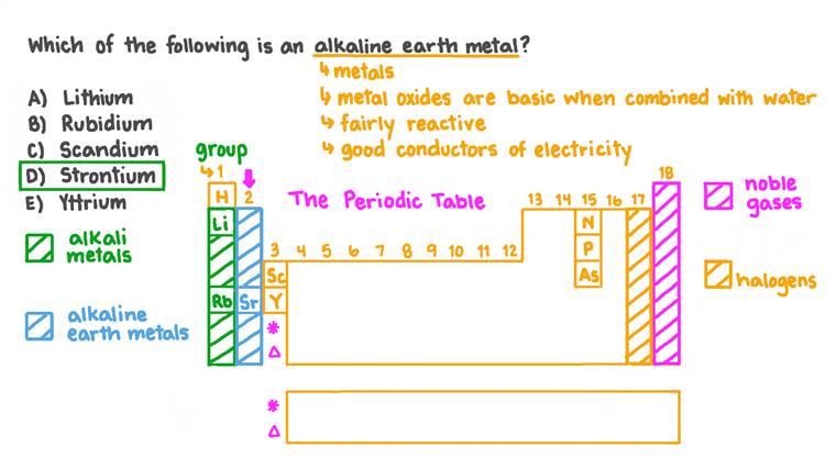 Identifier les métaux alcalino-terreux