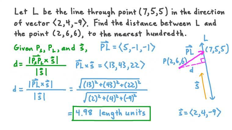 Calculer la distance entre un point et une droite