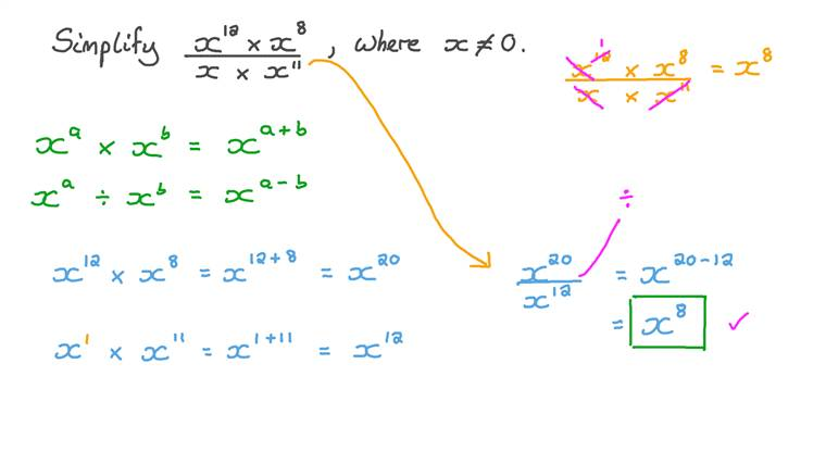 Simplifying Algebraic Expressions Using the Laws of Exponents