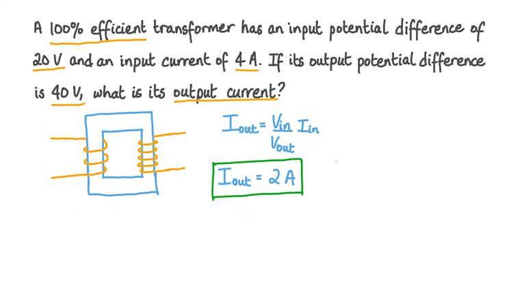 Déterminer le courant de sortie d'un transformateur