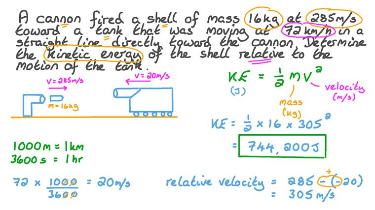 Finding the Kinetic Energy of a Shell Fired Towards a Moving Tank given Their Velocities