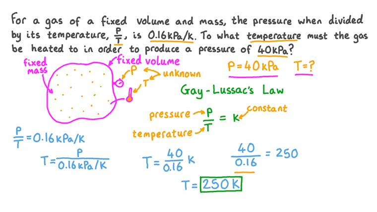 Utiliser la loi de Gay-Lussac pour déterminer la température d'un gaz