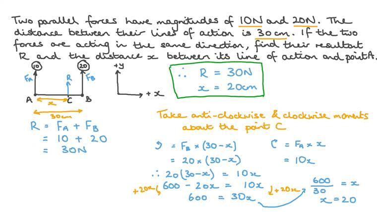 Détermination de la résultante de deux forces parallèles agissant dans la même direction