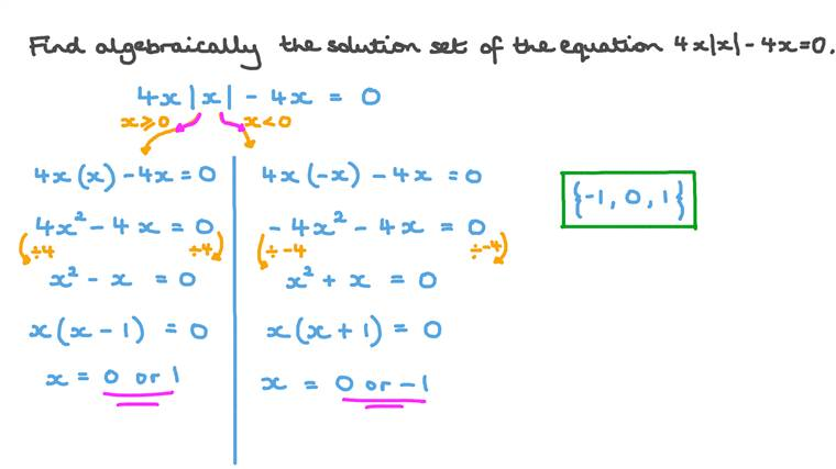 Finding the Solution Set of Quadratic Equations Involving Absolute Value