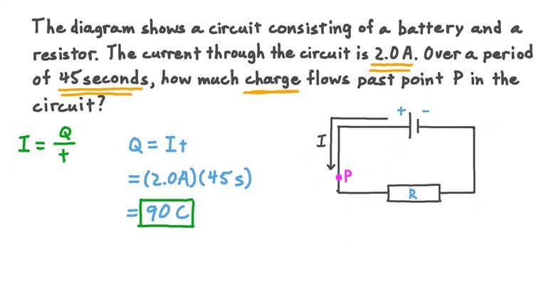 Finding the Charge Flowing through a Point in a Circuit