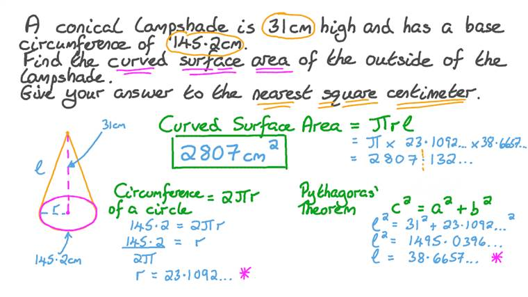 Finding the Curved Surface Area outside a Conical Lampshade