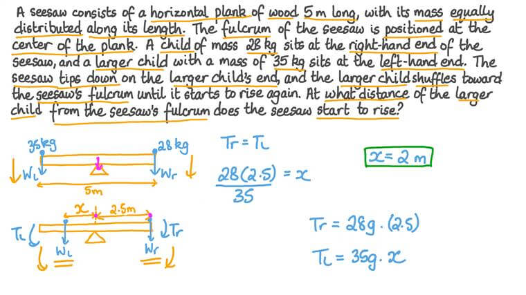 Determining the Point at Which a Force Acts to Produce a Particular Torque